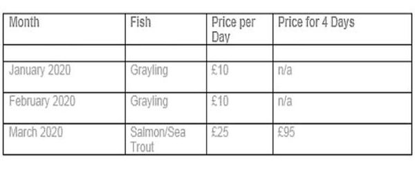 Fishing Tariff 2020